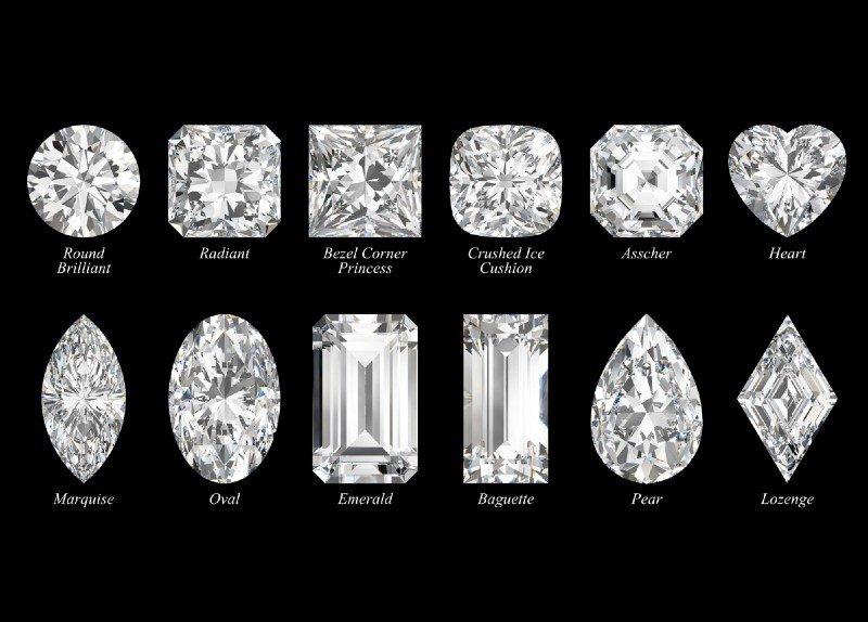 estimation diamant-tailles-formes-facettes